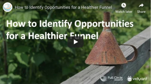 How to Identify Opportunities for a Healthier Funnel