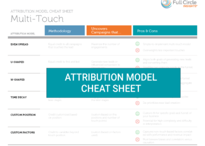 Attribution Model Cheat Sheet