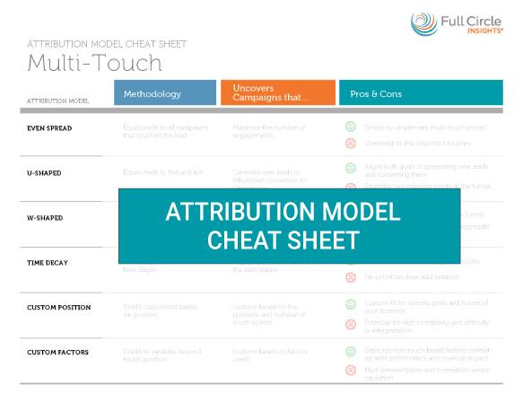 Attribution Model Cheat Sheet