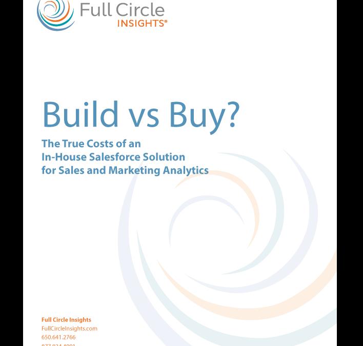 Build vs Buy Marketing Analytics