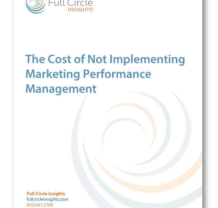 Cost of Not Implementing Marketing Performance Management