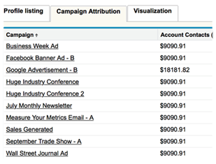 Get Account-Based Attribution with Full Circle Insights' ABM Funnel Metrics and Attribution reporting package.