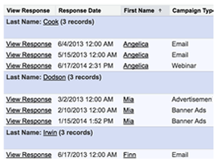 Get Response History by Account with Full Circle Insights' ABM Funnel Metrics and Attribution reporting package.