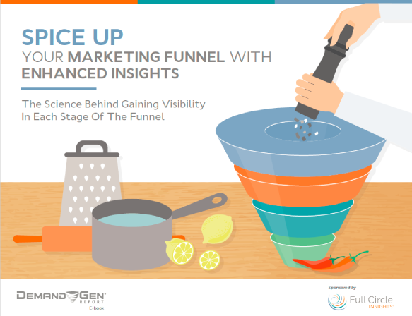 Spice Up Your Marketing Funnel