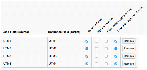 The Definitive Guide to Tracking UTM Parameters in Salesforce: Part III