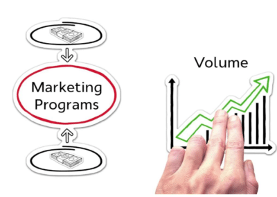Optimizing Marketing Outcomes Over Time