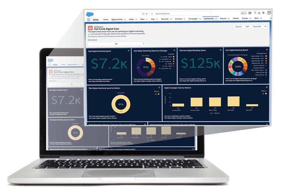 Evaluate Digital Marketing Program Success with Full Circle Insights' Digital Source Tracker
