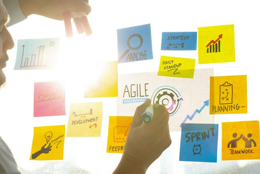 Buy-in for Agile Marketing