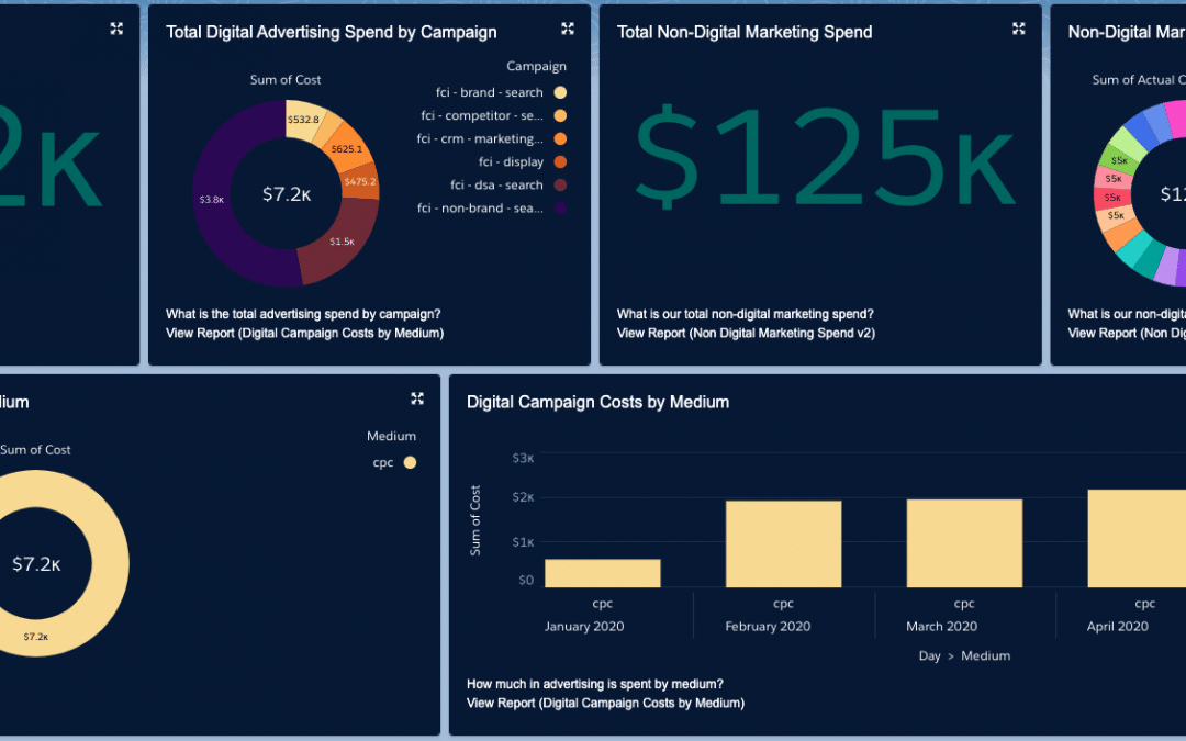 Full Circle Insights Builds Strong Momentum in First Half of 2021
